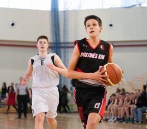 european youth basketball league